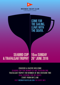 Cruiser Class Trophy Race 3 - Sunday 26th June