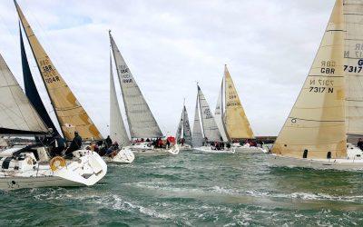 Return to Sailing Roadmap